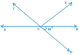 CBSE NCERT Class 9 Math solutions