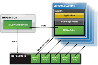 NVIDIA Cloud Computing Entreprise Solutions screenshot 1