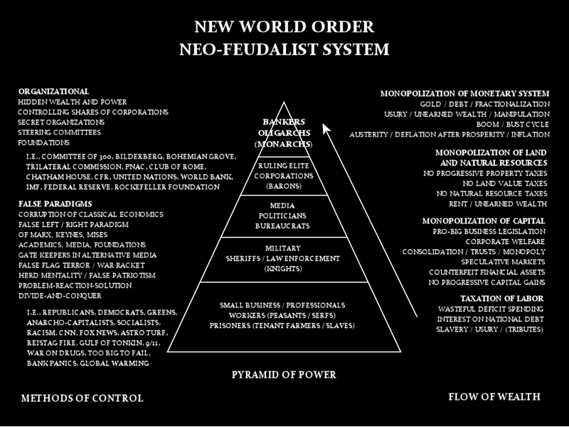 how to join the new world order
