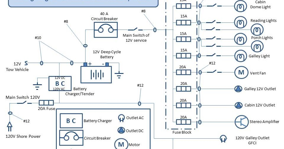 teardrop 12v wiring teardrop image wiring diagram chuck s teardrop build electrical diagram on teardrop 12v wiring
