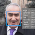 Microsoft-ի նոր գործիքը սկանավորում է լուսանկարը և որոշում դեմքի էմոցիաները
