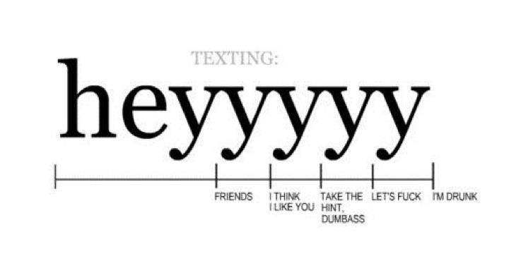 meaning of y in text message