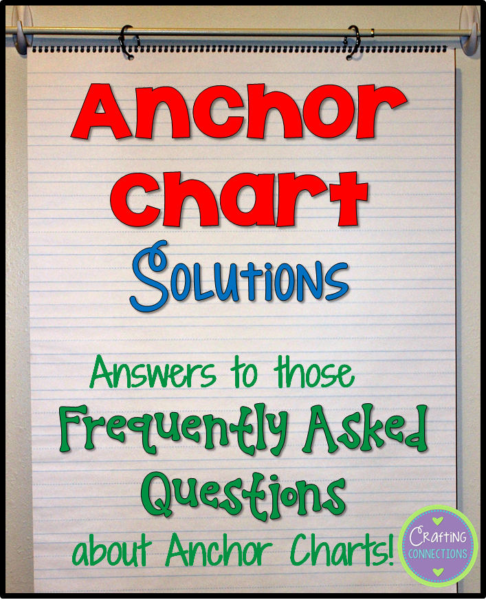 Upper Elementary Snapshots Anchor Chart Solutions – Anchor Charts