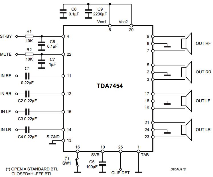 4 X 35w High Efficiency Quad Bridge Car Radio Amplifier