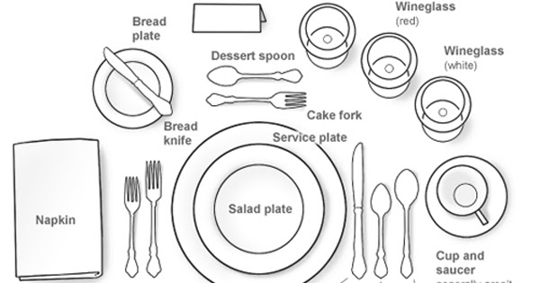 How to set a formal table setting bas blog ccuart Images