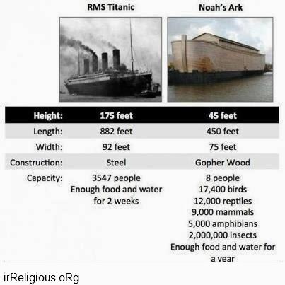 Funny RMS Titanic Noah's Ark Ship Size Comparison Table Picture