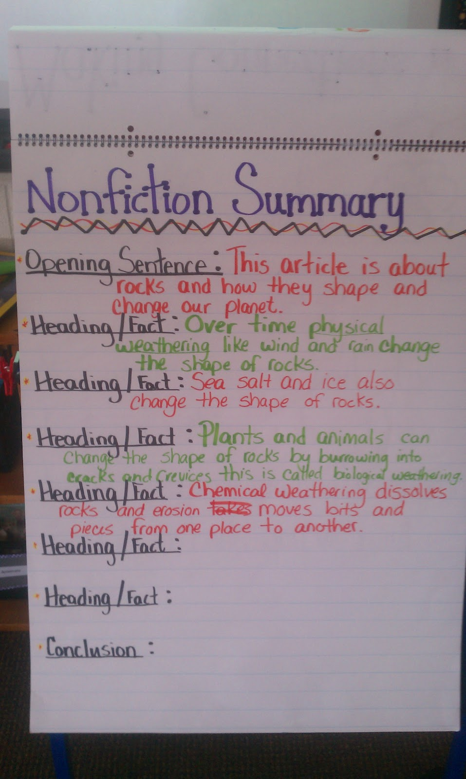 Thoughts Of A Third Grade Teacher Nonfiction Summaries