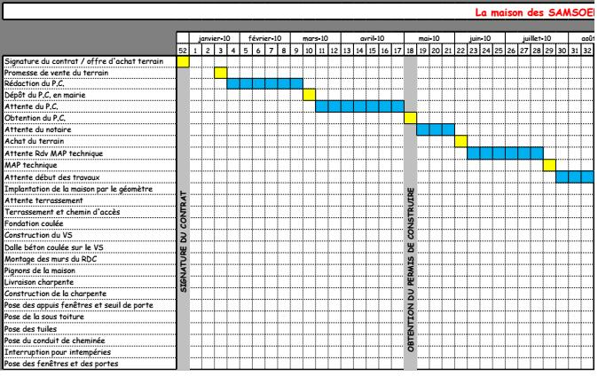 Exemple Planning Construction Maison En Feuille Excel  Outils