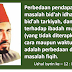 20 Prinsip (Ushul Isyrin) dalam memahami Islam