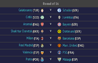 Hasil Undian Liga Champions 16 Besar