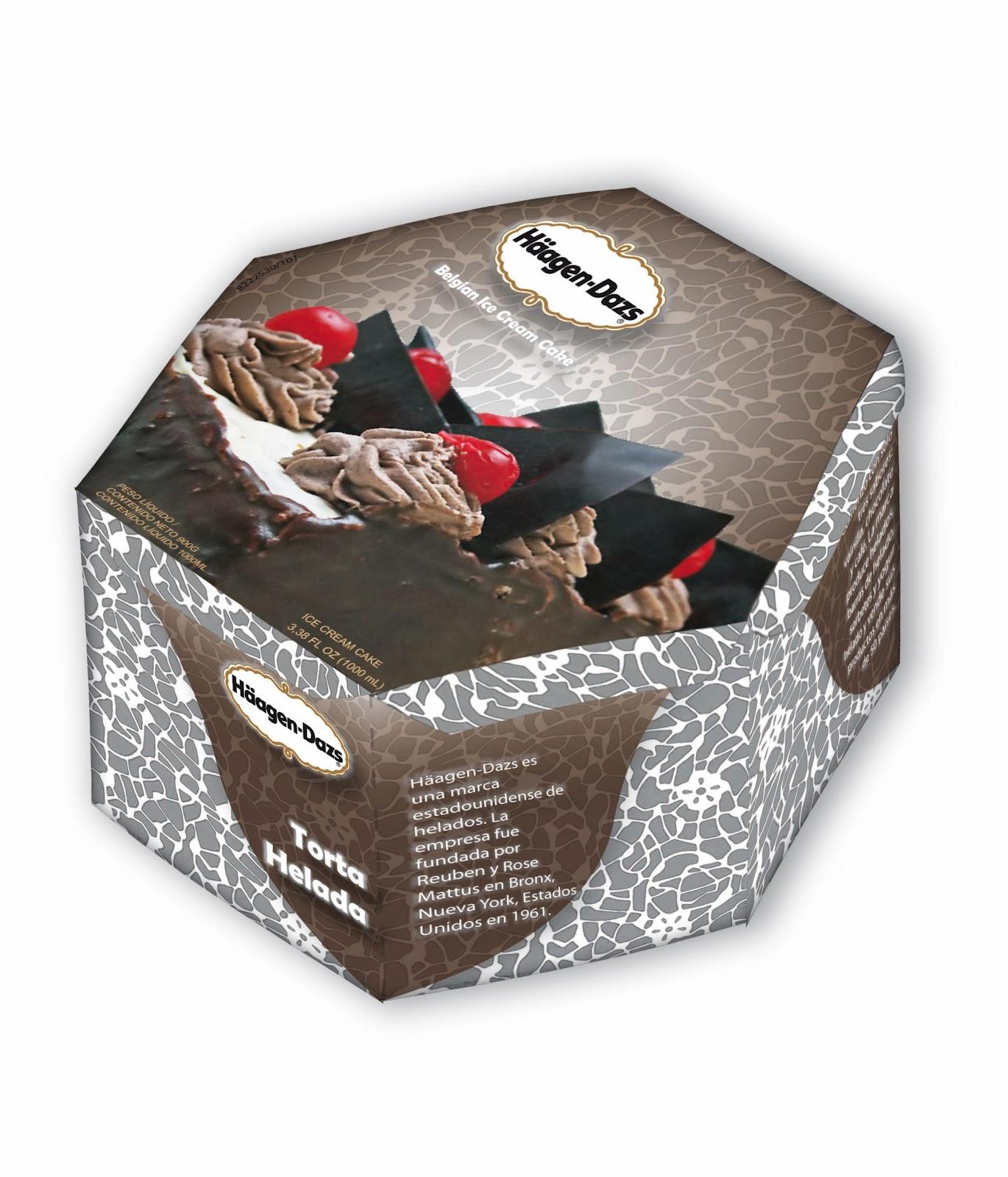 Dise o de packaging nicoceo for Diseno de packaging pdf
