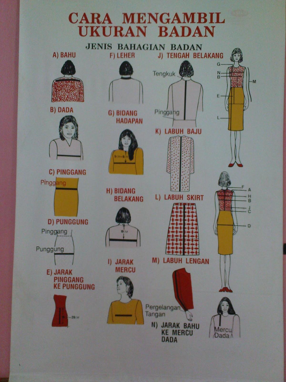 cara mengukur baju yang betol draf pola bahagian belakang baju kebaya