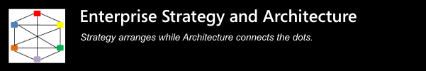 Enterprise Strategy and Architecture