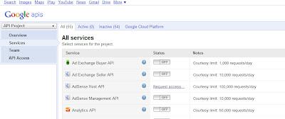 Cara mengetahui Kode dan Sandi - Google API Key