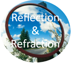 reflecting on chemistry class A reflection paper is not a summary of the course readings or a stream of  go on to describe which readings or class experiences affected your thinking and.