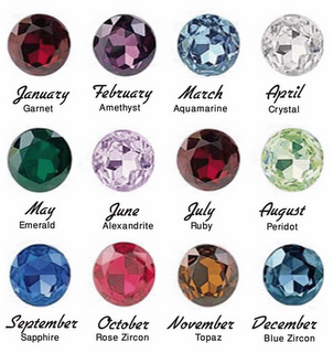 PRECIOUS STONES THAT BY Zodiac : | slawi people information