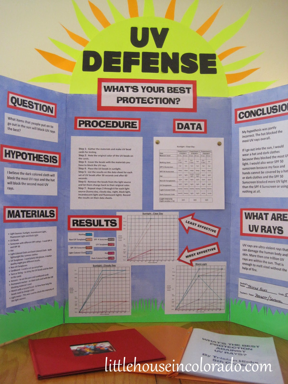 science fair posters examples