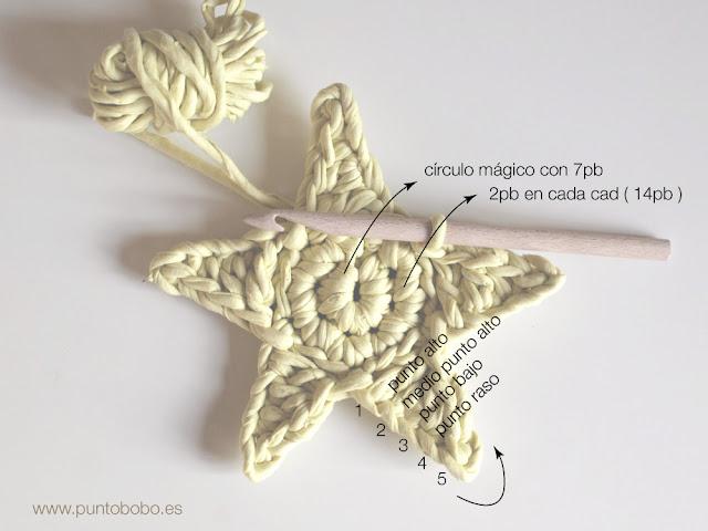 Único Patrón De Crochet Libre De Estrella Foto - Ideas de Patrones ...