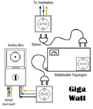 Motor Bolak Balik Forward Reverse likewise Cara Pemasangan Box Mcb Dirumah Kang Miftah likewise  on wiring diagram amf genset
