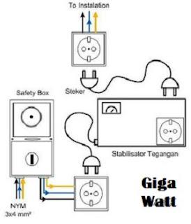 Cara Hemat Memasang Stabilizer Atau Stabilisator - Giga Watt