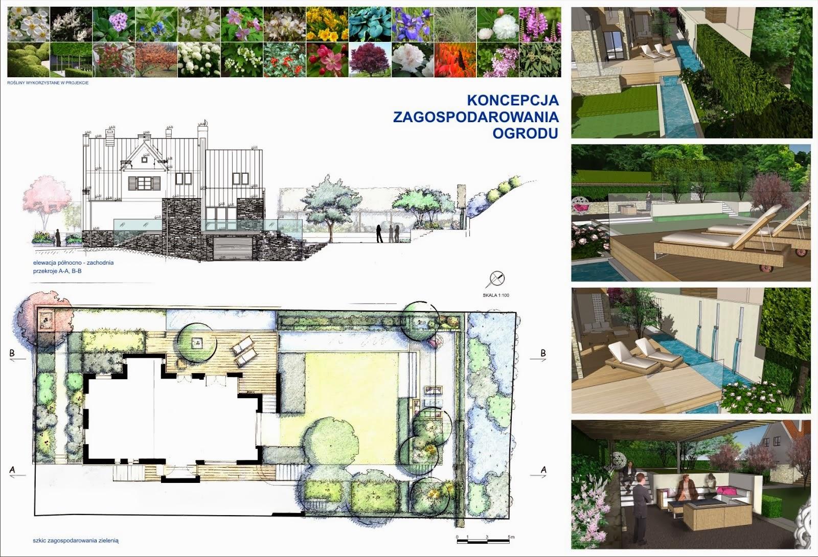 Gdańsk Ogród prywatny