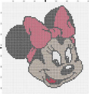 Minnie mouse cross stitch pattern