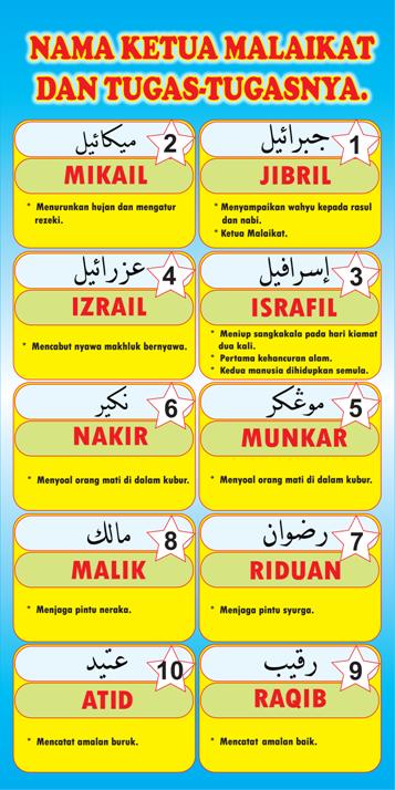 Mualaf Kinabalu 10 Malaikat Dan Tugasnya