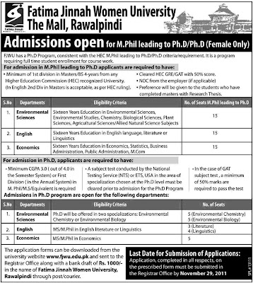 Fatima Jinnah Women University The Mall Rawalpindi Jobs