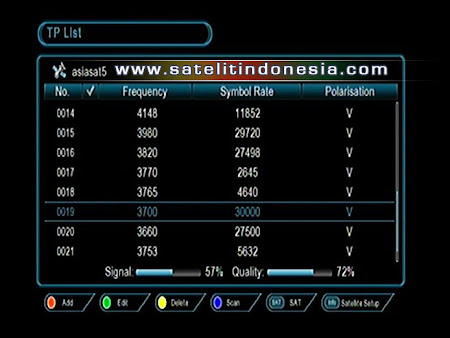 Cara Mendapatkan Sinyal Bein Sport Asiasat 5