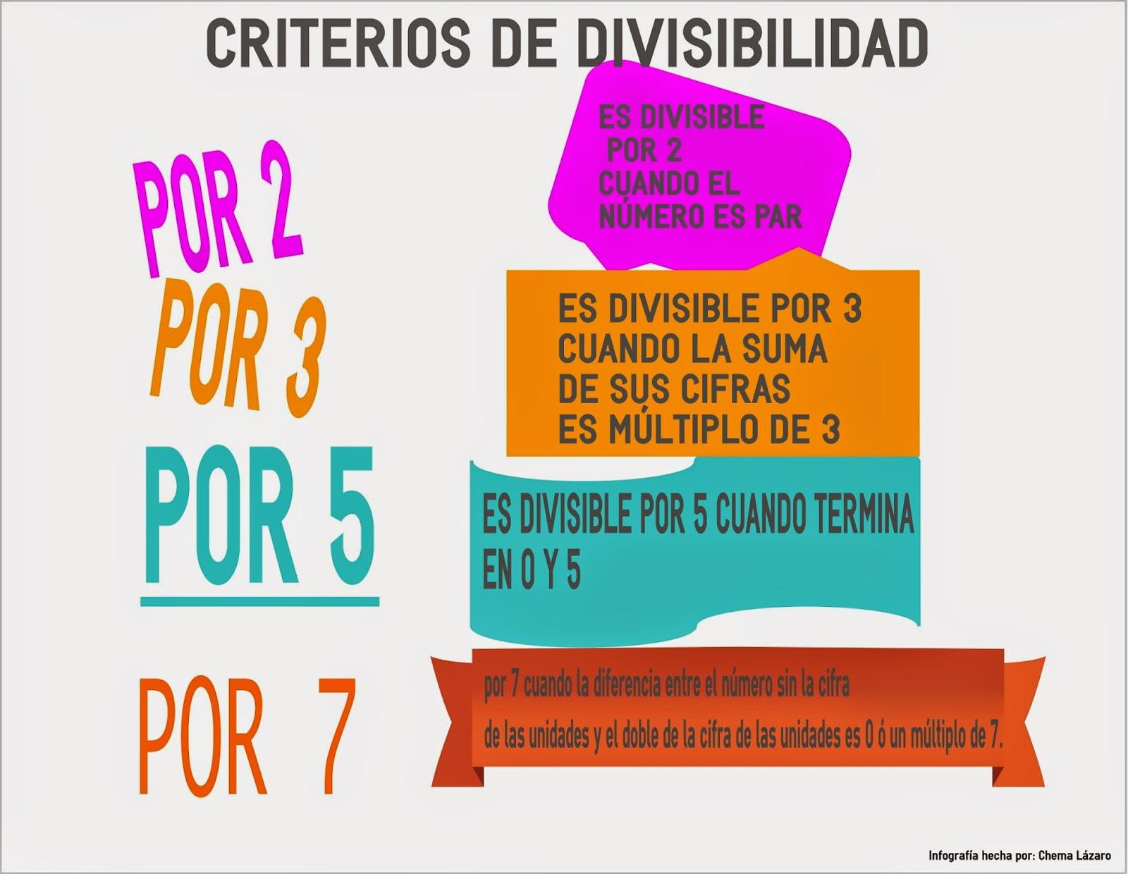 http://www.ceibal.edu.uy/UserFiles/P0001/ODEA/ORIGINAL/110503_numeros_primos.elp/reflexiona.html