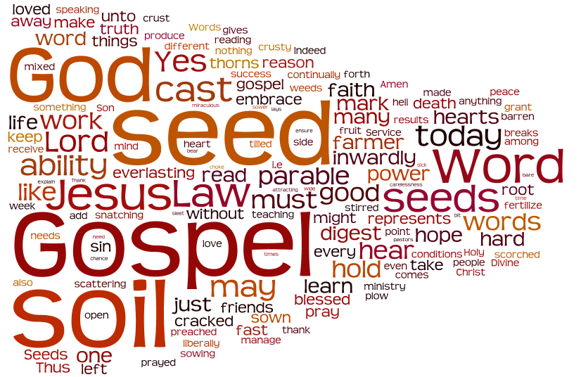 Lord, Grant That We May Hear, Read, Mark, Learn, And Inwardly Digest Your Word
