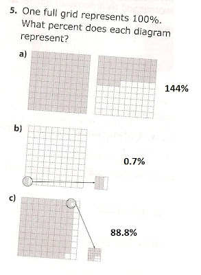 There are 144 boxes shaded so the percent would be 144%