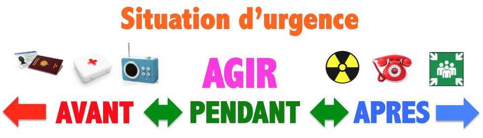 Situation d'urgence: Agir avant, pendant et après