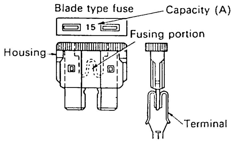 screenshot.13 02 2014+08.07.54 materi kelistrikan body (part1) sebutkan komponen komponen wiring harness at bakdesigns.co