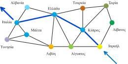 Νίκος Λυγερός - ΑΟΖ και διάγραμμα ροής