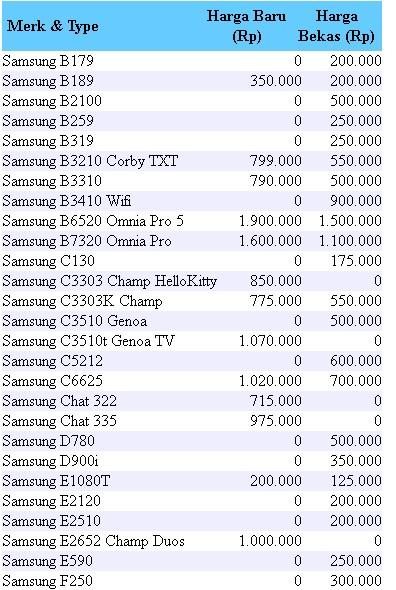 Search Results for: Daftar Harga Handphone Android Terbaru 2012