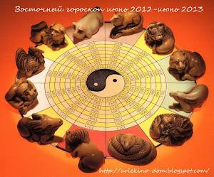 Проект Восточный гороскоп