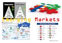 9 Best Emerging Markets Bond ETFs in 2015