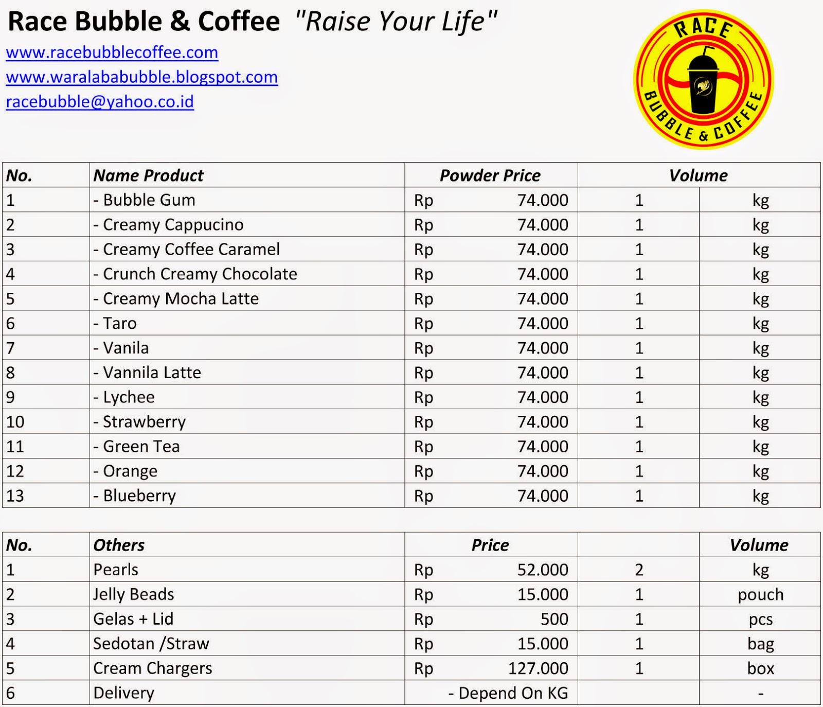 Jual Bahan Baku Minuman Bubble