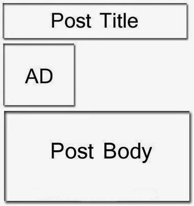 how to add adsense code to blogger post