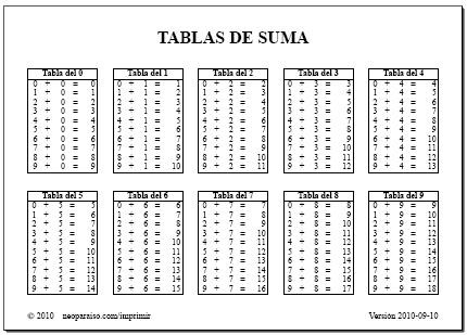 Neoparaiso