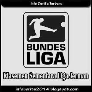 Klasemen Sementara Bundesliga Jerman 2014-2015