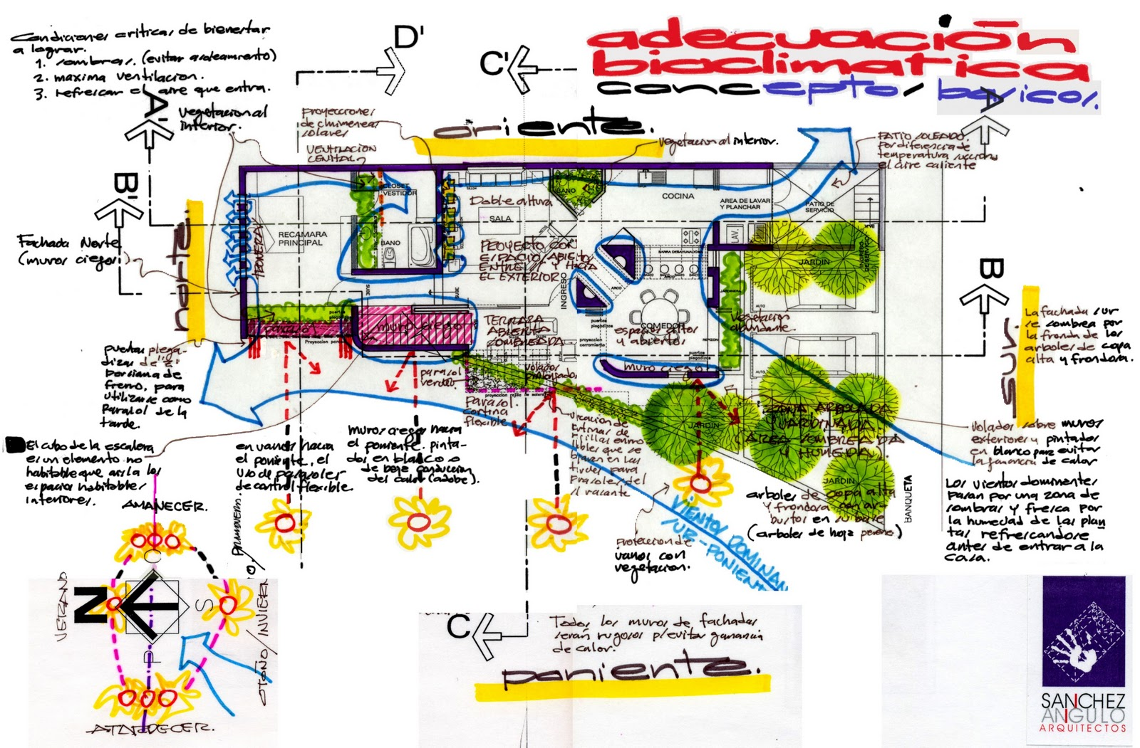Diseno viii ince im genes de an lisis bioclimatico for Proyecto arquitectonico pdf
