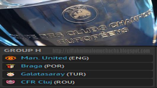 KUMPULAN HLiga Juara-Juara Eropah