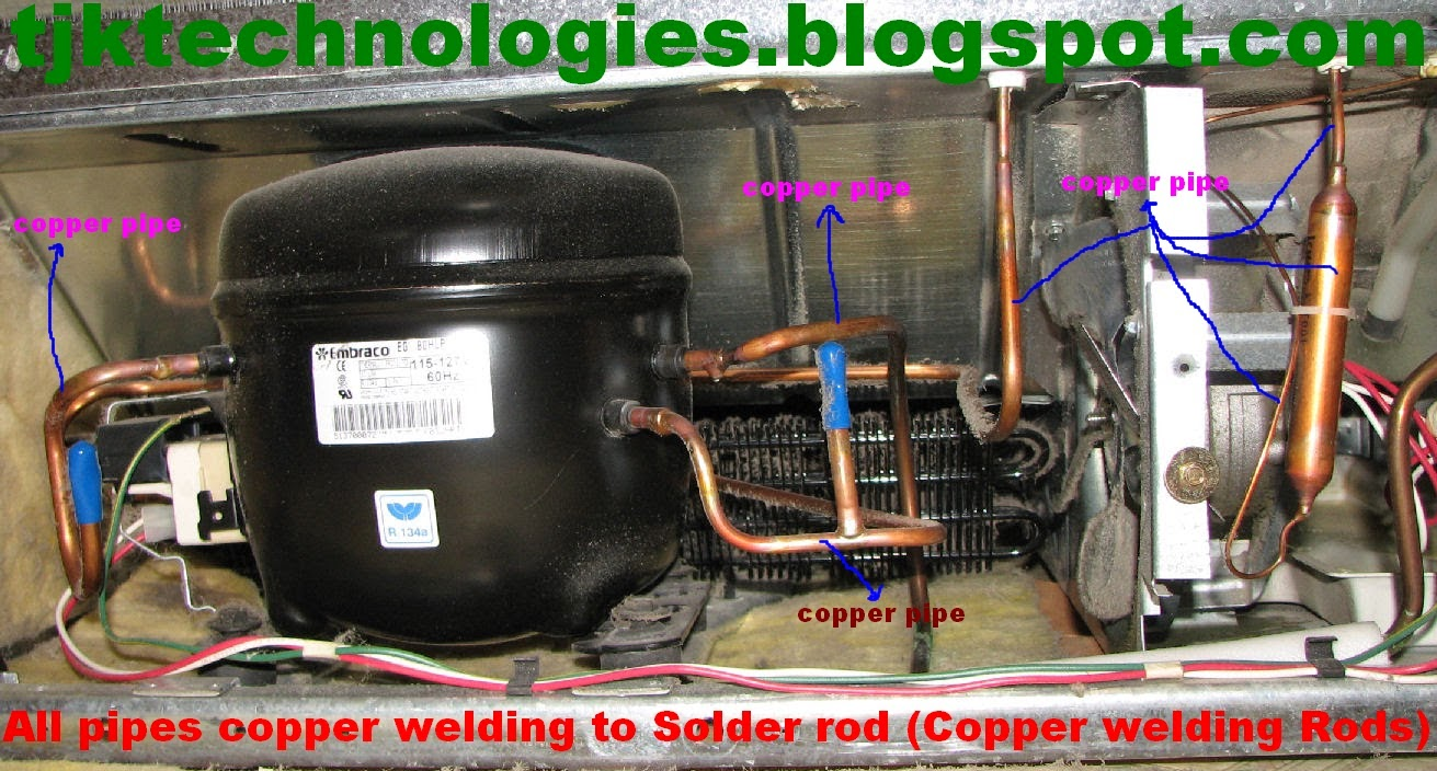 Welding Process In Water Service Provider 21