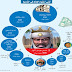 أغنى رجل بالتاريخ: ملك إفريقي مسلم عاش قبل 700 عام