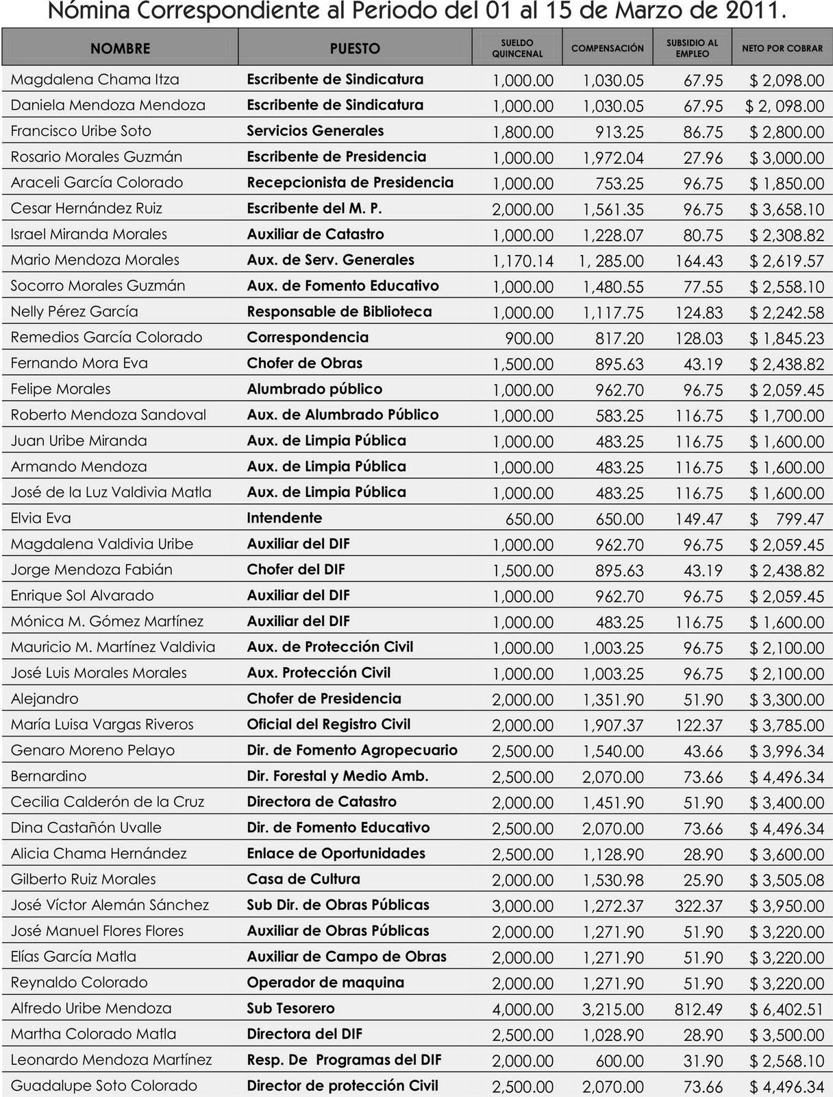 Periódico Altavoz: MÁS DE 50 TRABAJADORES, LA PLANTILLA DEL ...