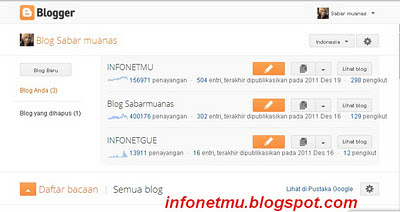 http://infonetmu.blogspot.com/