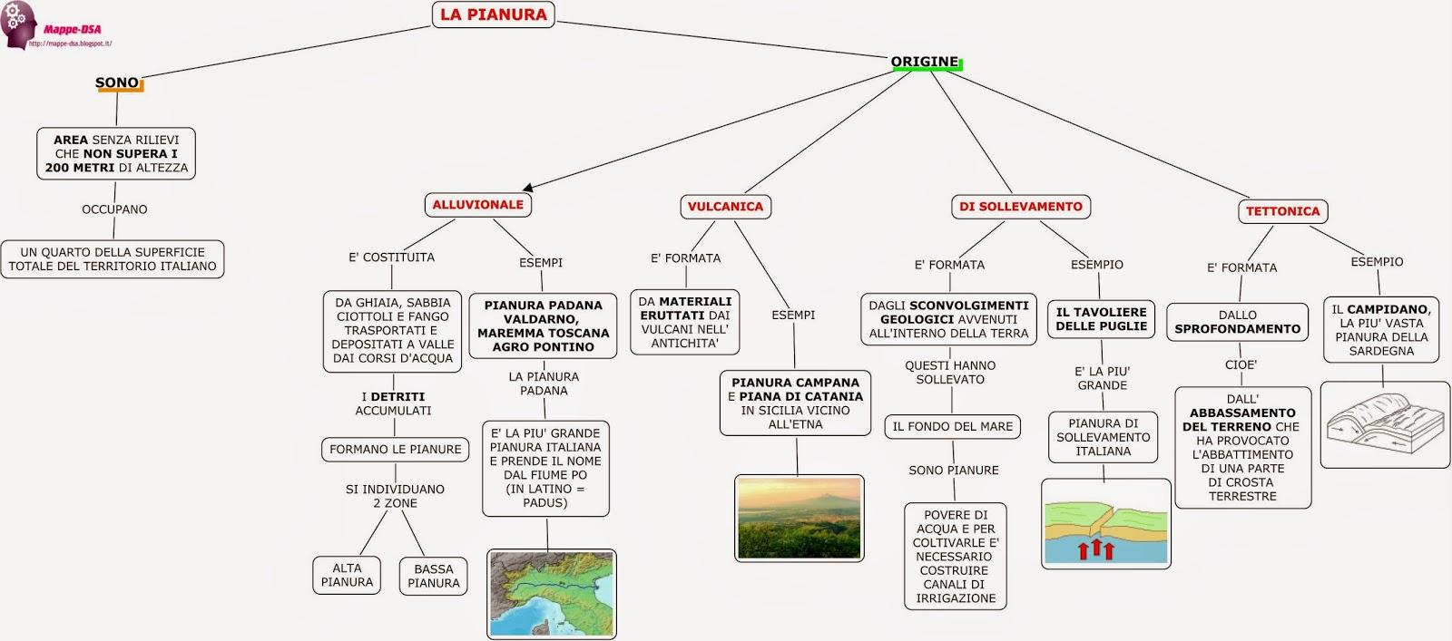 mappa schema pianura geografia dsa