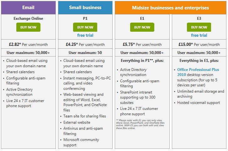 Office365uk: Google Apps vs Office 365 Cost / Price comparison UK